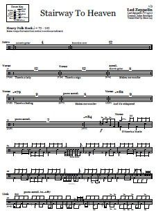 "The full drum sheet music for ""Stairway to Heaven"" by Led Zeppelin from the album Led Zeppelin IV Drum Sheet Music, Drums Sheet, Music Sheets, Drum Rudiments, Drum Notes, Led Zeppelin Art, Drum Parts, Drums Beats, John Bonham"
