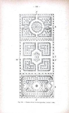 (Design - Garden - Fruit orchard, Italian 4) printable botanicals.