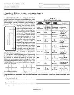 1000 images about yr11 chem term 4 topic 2 on pinterest lesson planet teacher worksheets. Black Bedroom Furniture Sets. Home Design Ideas