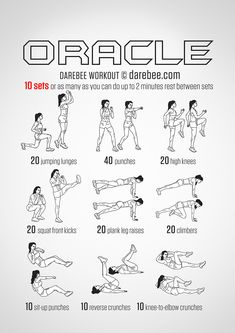 The Oracle Workout. Batgirl workout.