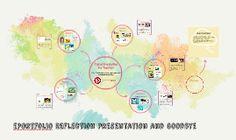 ePortfolio Reflection Presentation and Goodbye Digital Web, Create Animation, Storytelling, Reflection, Presentation, September, Learning, Teaching, Studying