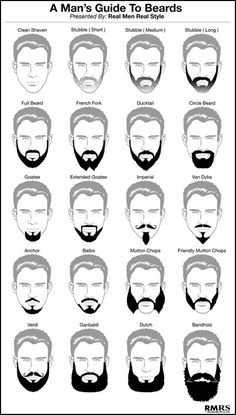 Beginners Guide To Styling & Growing A Beard (via @Katie Olsen Square Barber Shop) #TimesSquareBarberShop: