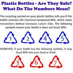 Chemicals in plastics-health