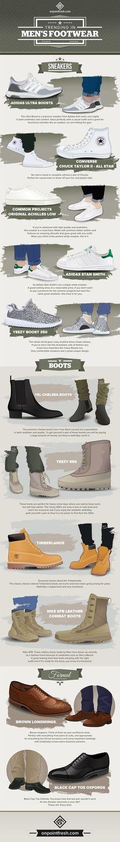 trending men's footwear
