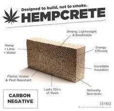 Wat is Hempcrete ?nl - Q&A over Cannabis/Wiet/Hennep & Coffeeshops Natural Building, Green Building, Building A House, Building Ideas, Building Design, Sustainable Design, Sustainable Living, Sustainable Architecture, Sustainable Houses