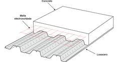 Multypanel | Losacero | R-101 | Arcoperfiles Industriales