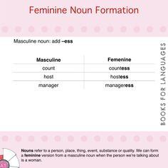 Nouns refer to a person, place, thing, event, substance or quality. We can form a feminine version from a masculine noun when the person we're talking about is a woman.