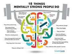 As you get older you realize that being mentally strong is just as valauble (if not more) than being physically strong.  How many of these 18 things can you check off with a yes?