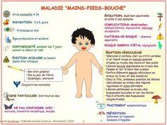 maladies infantiles. Très bien fait