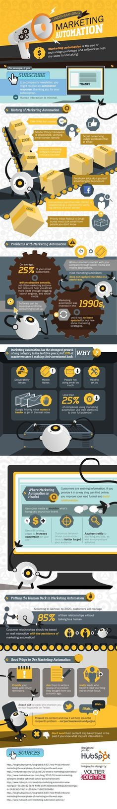 Discover How Marketing Automation & Sales Funnels Drive Business Growth   Digital Marketing infographic