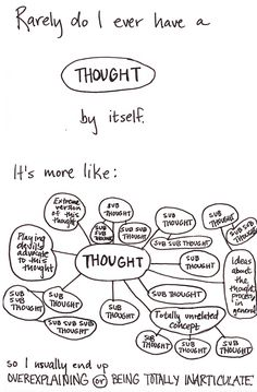 Teenia Chang A brief walk-through of how my thoughts work// Omg this is me//