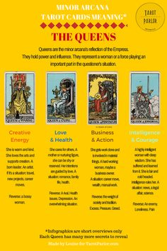 What Are Tarot Cards? Made up of no less than seventy-eight cards, each deck of Tarot cards are all the same. Tarot cards come in all sizes with all types Tarot Decks, Tarot Significado, What Are Tarot Cards, Tarot Cards For Beginners, Tarot Card Spreads, Tarot Astrology, Astrology Numerology, Astrology Chart, Astrology Zodiac