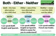 english grammar rules - Recherche Google