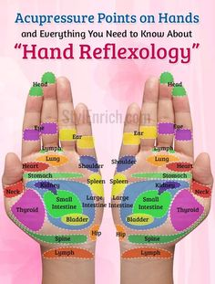 Treatment Acupressure Points On Hands : Everything You Need To Know About Hand Reflexology!Acupressure Treatment Acupressure Points On Hands : Everything You Need To Know About Hand Reflexology! Analysing the mount of neptune Point Acupuncture, Acupuncture Benefits, Massage Benefits, Alternative Health, Alternative Medicine, Acupressure Treatment, Acupressure Therapy, Acupressure Points Chart, Reflexology Points