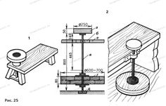 Похожее изображение The Potter's Wheel, Pottery Wheel, Medieval, Floor Plans, Diagram, History, Projects, Pattern, Diy