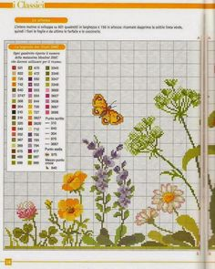 Raccolta schemi a punto croce- fiori di primavera - Paperblog