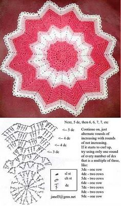Wonderful Images Crochet Doilies blanket Strategies How to Knit Fruit Citrus Slices with Free Pattern + Video – Her Crochet Carpet Crochet, Crochet Stars, Crochet Circles, Crochet Rug Patterns, Crochet Motif, Crochet Stitches, Free Crochet, Crochet Mandala, Doilies Crochet
