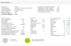 #Toppredigerare på Wikipedia avseende adm redigeringar under 2014 Hangsna https://tools.wmflabs.org/xtools-ec/?user=Hangsna&project=sv.wikipedia.org . Redigeringar sista 30 dagarna och totalt: https://sv.wikipedia.org/w/api.php?action=userdailycontribs&user=Hangsna&daysago=30 . 15 år 2015 https://wikimediasverige.wordpress.com/2016/01/15/15-skal-att-fira-wikipedia-pa-dess-15-arsdag/ .