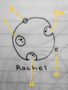 But yesterday was Tuesday, too! | How To Write In Circular Gallifreyan
