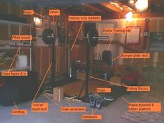 How to outfit a crossfit gym in your home or garage for cheap!