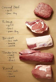 Use this cheat sheet to streamline your order the next time you're at the meat counter. Auswahl und Zubereitung von Rindfleisch – P & G daily Cooking 101, Cooking Recipes, Cooking Games, Cooking Videos, Cooking Bacon, Cooking Classes, Cooking Steak, Cooking School, Cooking Light