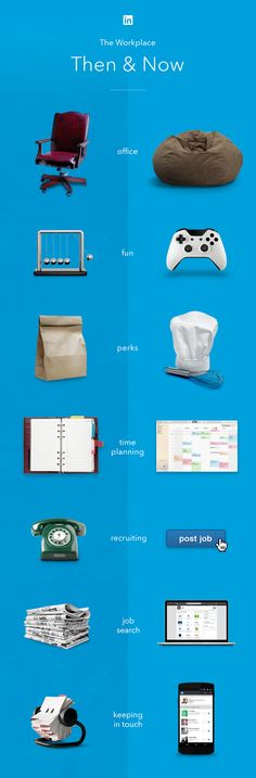 The Workplace Then and Now #infographic #Workplace