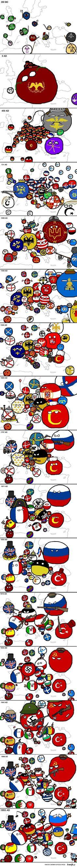 Polandballs kort over euroupa gennem historien
