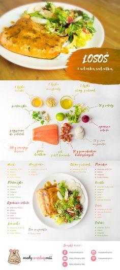 dieta przeciw candida przepisy