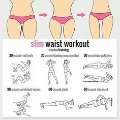 Slim waist workout tag a friend . Beginner Workouts, Gym Workout For Beginners, Fitness Workout For Women, Fun Workouts, At Home Workouts, Woman Workout, Fitness Tips, Fitness Women, Fitness Wear