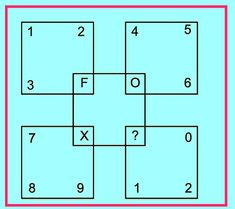Mind Puzzles, Maths Puzzles, Brain Puzzle Games, Brain Teaser Games, Picture Puzzles, Question Mark, Brain Teasers, Riddles, Improve Yourself