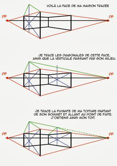 How to Draw A Loch Ness Monster - Drawing On Demand Perspective Drawing Lessons, Perspective Sketch, Point Perspective, Beginner Drawing Lessons, Isometric Drawing Exercises, Interior Architecture Drawing, Building Drawing, Technical Drawing, Drawing Techniques