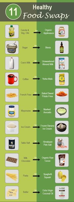 11 Healthy Food Swaps