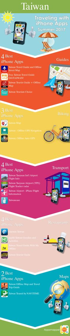Taiwan iPhone apps: Travel Guides, Maps, Transportation, Biking, Museums, Parking, Sport and apps for Students.
