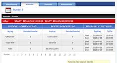 Då var det dags för runda 3 i Serie D, detta gäller då Team WTF. Team WTF möter Tim-Pum, som bara har en kamp spelad och ligger på en 4:e plats just nu. Tim-Pum kommer från Sør-Trøderlag. för de so...