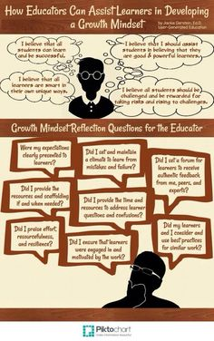 Growth mindset and the teacher.  Carol Dweck is a great proponent of the Growth Mindset and has a very simple way in which Parents and Teachers can cultivate growth mindset in Students with just one word 'yet'.  If students say that I am not good at Math or Chess, Carol Dweck suggests you to use one powerful work 'Yet' as a responsive to all such negative mindsets and overcome the same