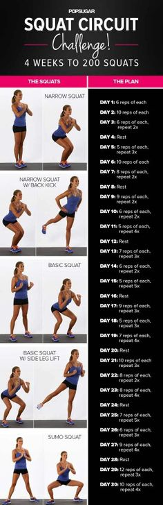 4 weeks to 200 squats #workout #exercise #fitness