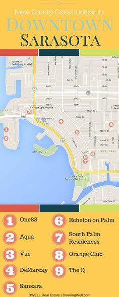 New Downtown Sarasota Condos
