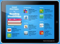 """50 Best iPad Apps for Students with Reading Disabilities""  http://edudemic.com/2012/09/the-50-best-ipad-apps-for-students-with-reading-disabilities/"