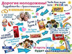 """Плакат """"С Днем Свадьбы"""" со сладостями №3 - Плакаты со сладостями - Фоторамки и плакаты онлайн Fantany"""
