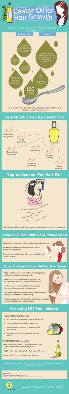 Discover why castor oil can help to grow your hair faster and longer...