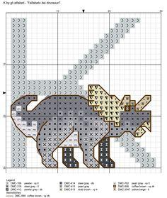 alfabeto dei dinosauri K