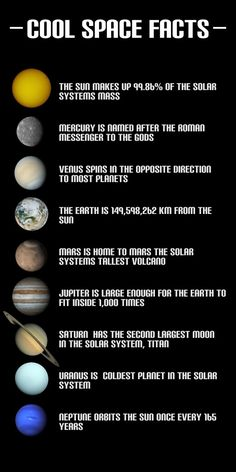 Collection of Space Facts -( I hope they teach this amazing stuff in schools now; I never learned anything like this when I was in school) | See more about school teachers, planets and solar system.