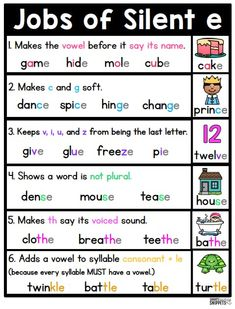 The Jobs of Silent e - Sarah's Teaching Snippets Phonics Rules, Spelling Rules, Phonics Lessons, Phonics Words, Teaching Phonics, Phonics Activities, Teaching Kids, Listening Activities, Language Activities