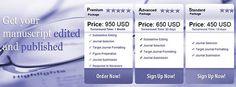 Publication Support service @Manuscriptedit .com .com