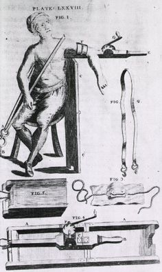 Apparatus for dislocated shoulder, 1791