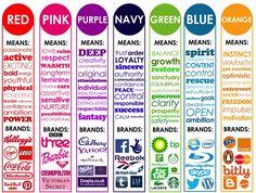Mitä värit viestittää designissa? HUOM. Jenkkiläinen kulttuuri.