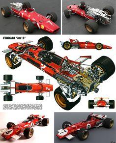 Ferrari 312 et 312B (1960/1970)