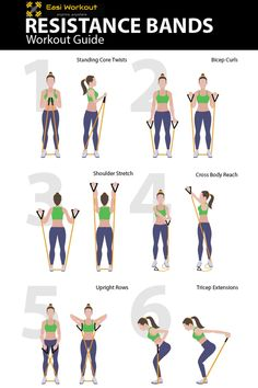 The Ultimate Resistance Band Workout-Handbuch Komplettes Handbu. - The Ultimate Resistance Band Workout-Handbuch Komplettes Handbuch herunterladen Wa - Fitness Workouts, Easy Workouts, Fitness Motivation, Fitness Band, Workout Routines, Butt Workouts, Workout Exercises, Fat Workout, Weekly Gym Workouts
