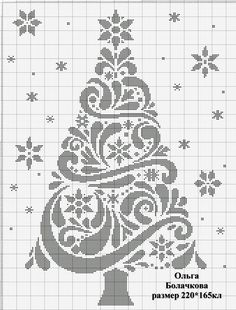 Brilliant Cross Stitch Embroidery Tips Ideas. Mesmerizing Cross Stitch Embroidery Tips Ideas. Cross Stitch Christmas Ornaments, Xmas Cross Stitch, Christmas Cross, Cross Stitch Charts, Cross Stitch Designs, Cross Stitching, Cross Stitch Embroidery, Embroidery Patterns, Cross Stitch Patterns