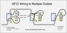electrical - How do I replace a GFCI receptacle in my bathroom . Electrical Wiring Outlets, Installing Electrical Outlet, Electrical Code, Electrical Wiring Diagram, Electrical Projects, Electrical Engineering, Residential Wiring, Outlet Wiring, Gfci Plug